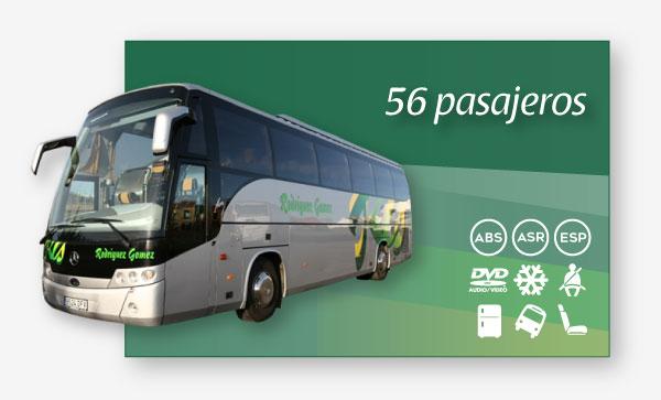 autocar aura1