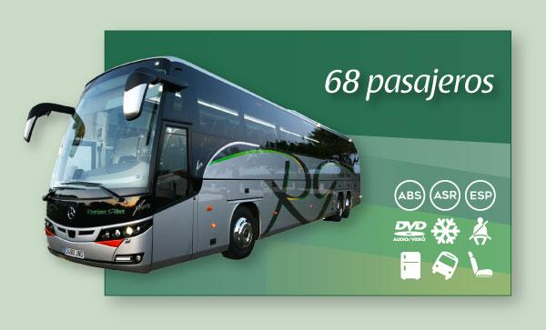 autocar aura6